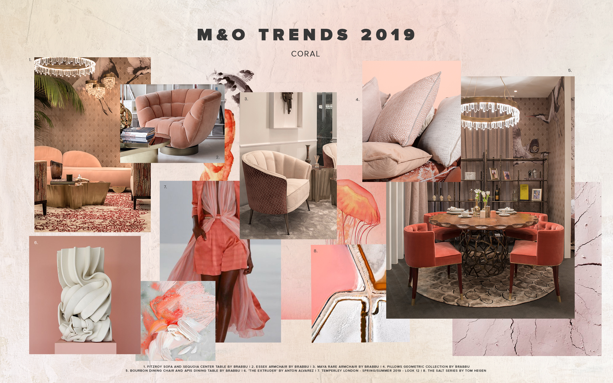 Interior Trends spotted at Maison et Object 2019